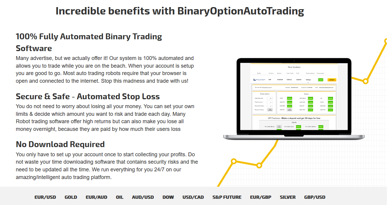 Auto Binary Options Trade Review Tribute Trading System