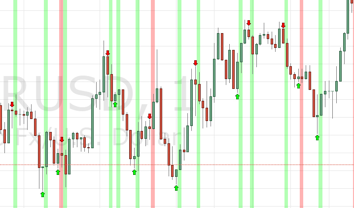 Kiss Binary Options Trading System